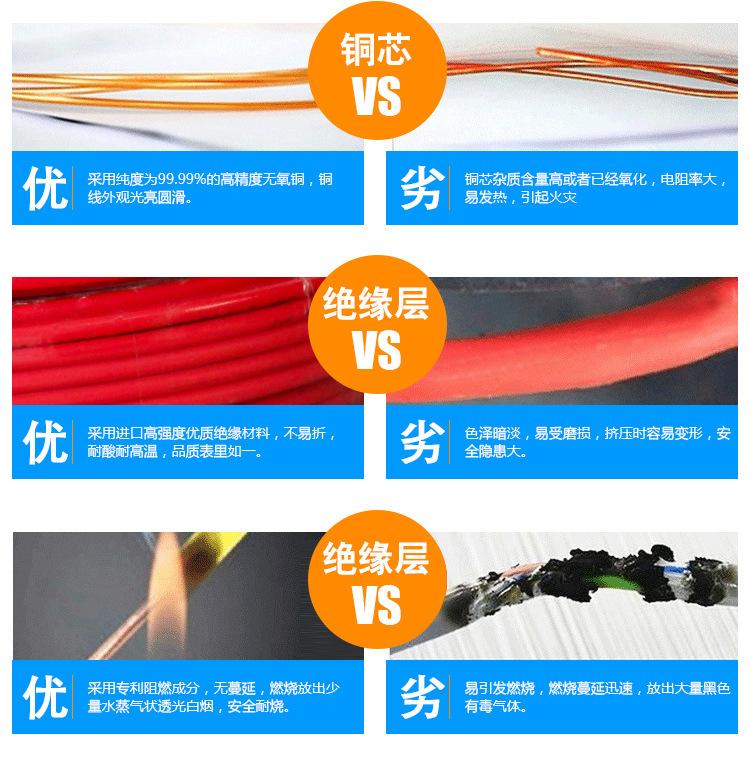 西寧高壓電纜